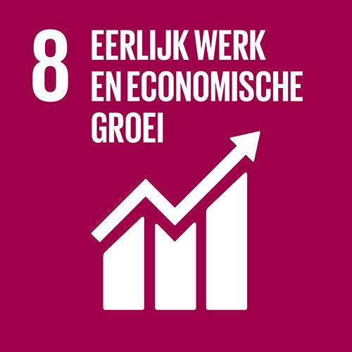 Eerlijk werk en economische groei